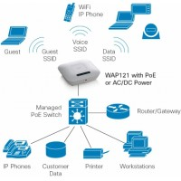 Cisco Small Business WAP121 - Radio access point - 802.11b/g/n - 2.4 GHz - DC power a